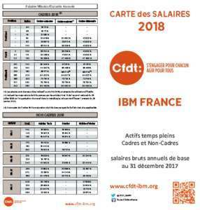 thumbnail of carte salaires 2018 V1.1